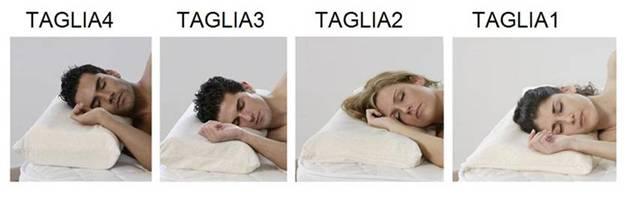 Cuscino Per La Cervicale Come Deve Essere.Il Cuscino Cervicale Per Dormire Bene E Svegliarsi Senza Dolore